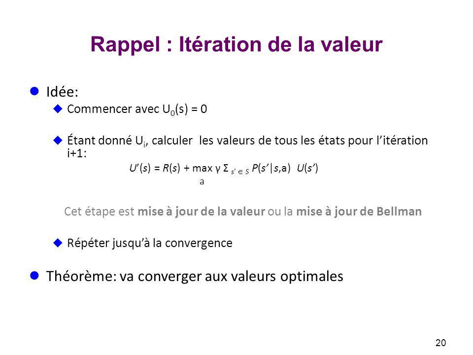 Rappel : Itération de la valeur