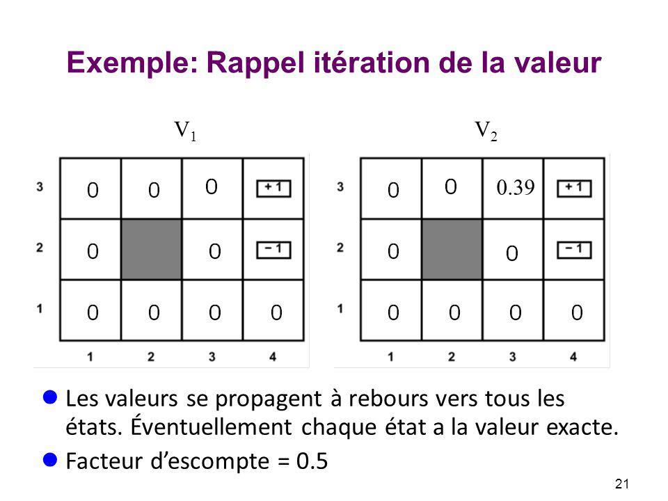 Exemple: Rappel itération de la valeur