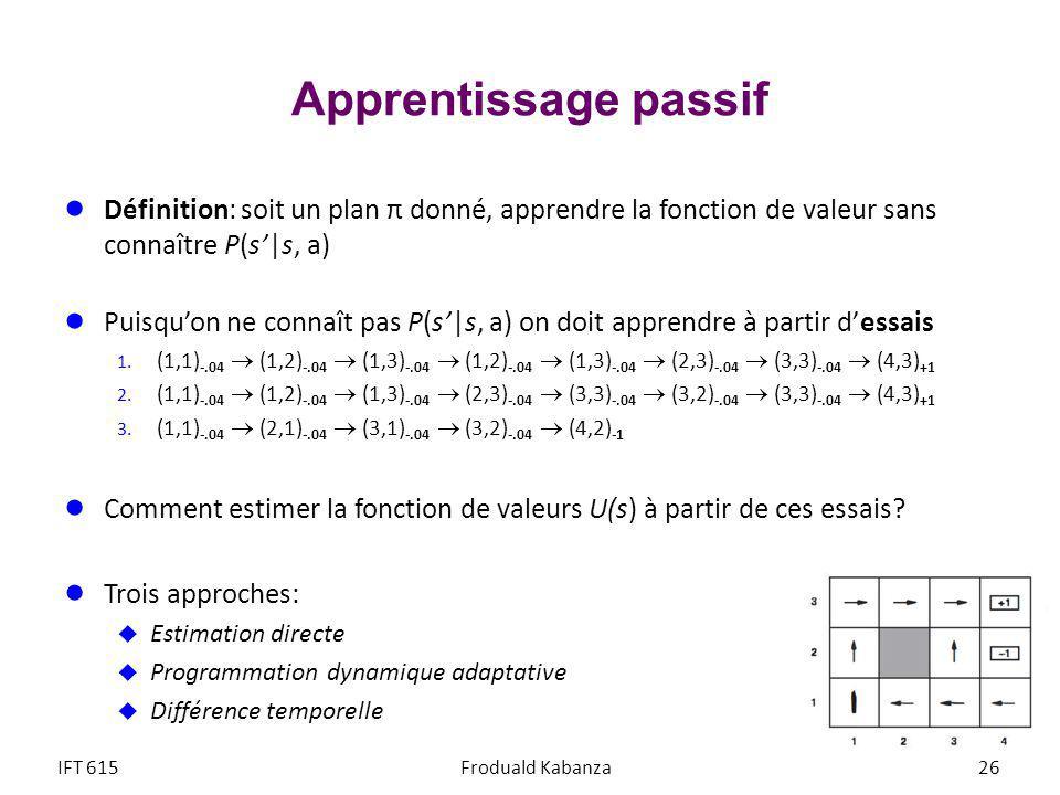 Apprentissage passif Définition: soit un plan π donné, apprendre la fonction de valeur sans connaître P(s'|s, a)