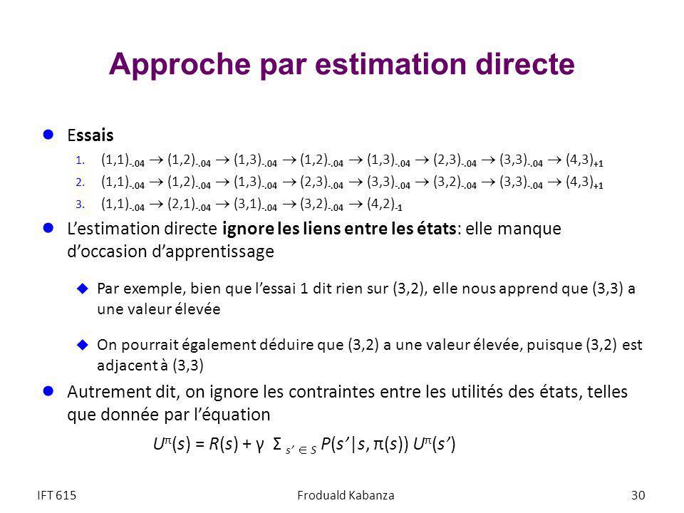 Approche par estimation directe