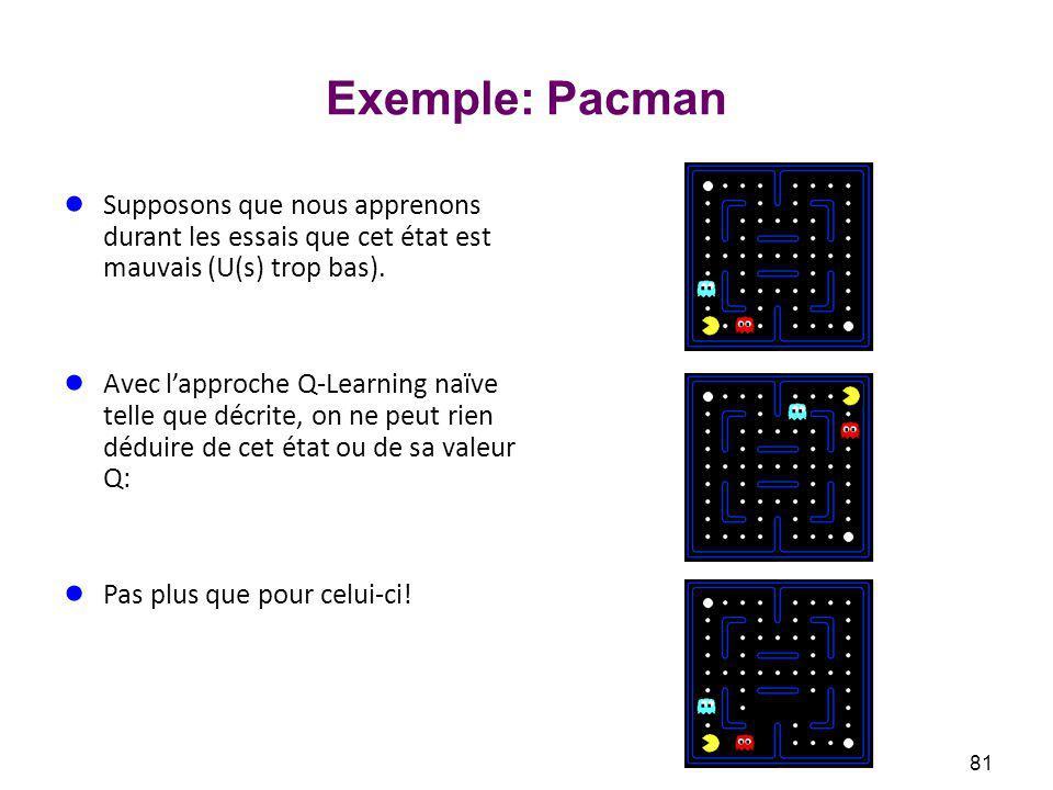 Exemple: Pacman Supposons que nous apprenons durant les essais que cet état est mauvais (U(s) trop bas).