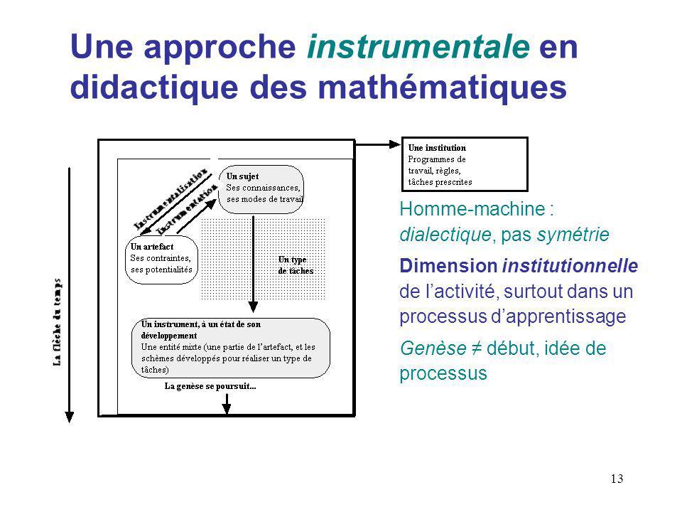 Une approche instrumentale en didactique des mathématiques