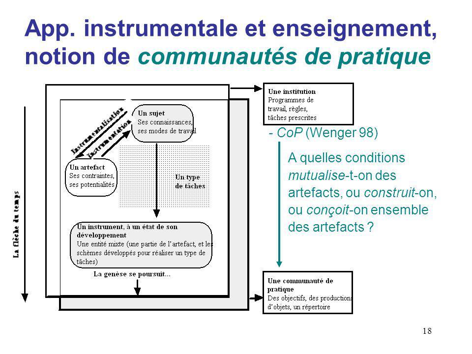 App. instrumentale et enseignement, notion de communautés de pratique