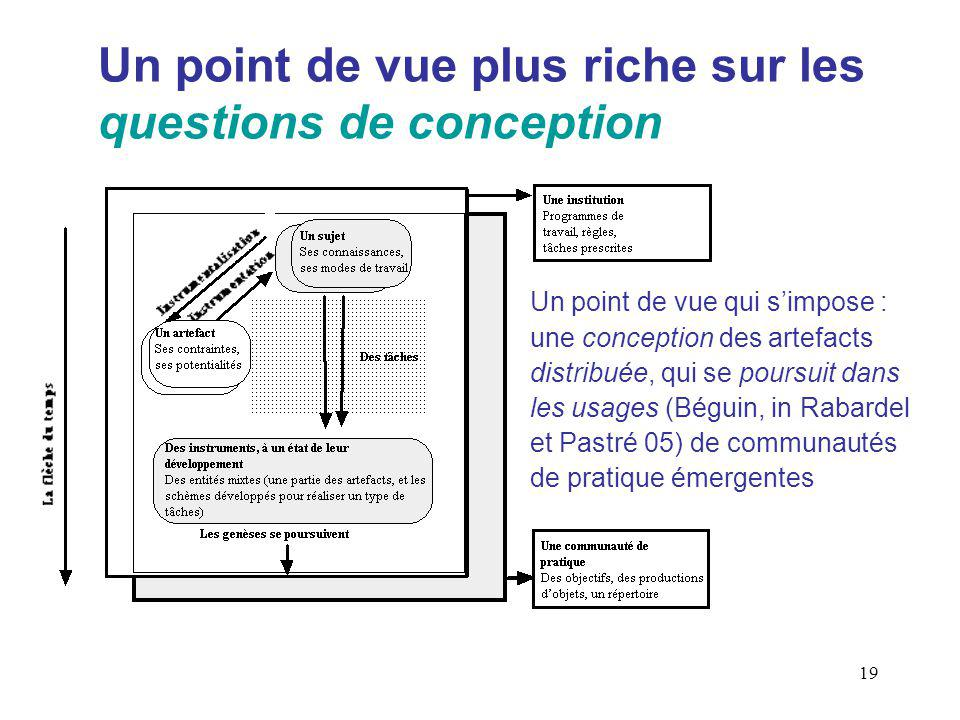 Un point de vue plus riche sur les questions de conception