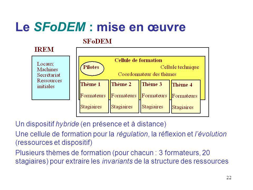 Le SFoDEM : mise en œuvre