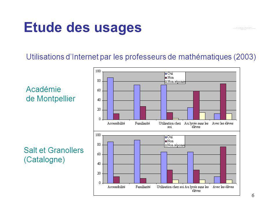 Etude des usages Utilisations d'Internet par les professeurs de mathématiques (2003) Académie. de Montpellier.