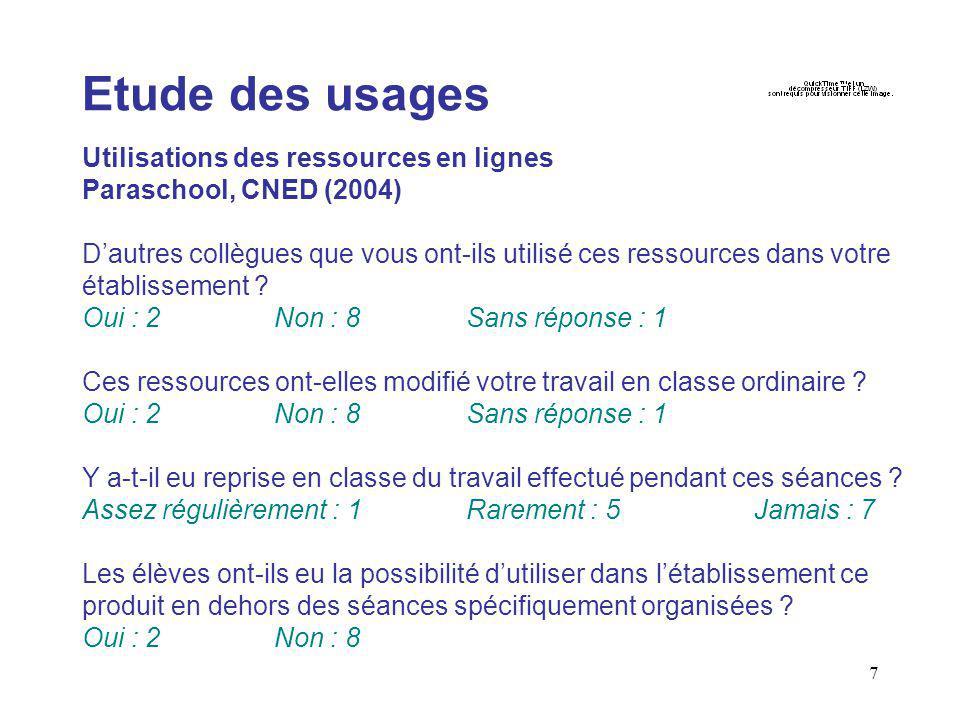 Etude des usages Utilisations des ressources en lignes