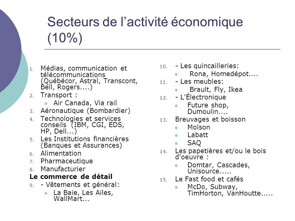 Secteurs de l'activité économique (10%)