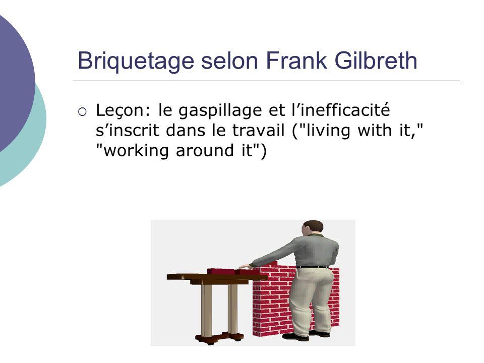 Briquetage selon Frank Gilbreth