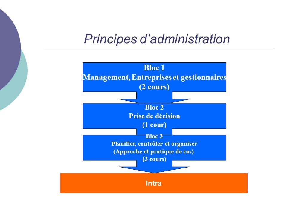 Principes d'administration