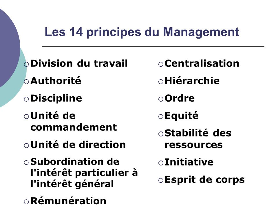 Les 14 principes du Management