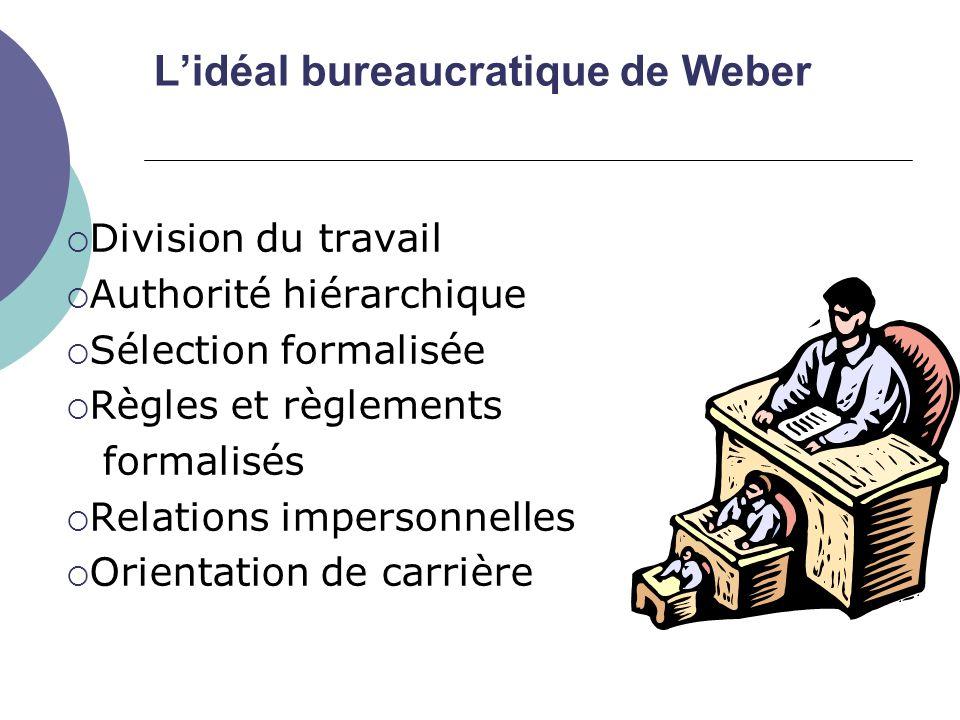 L'idéal bureaucratique de Weber