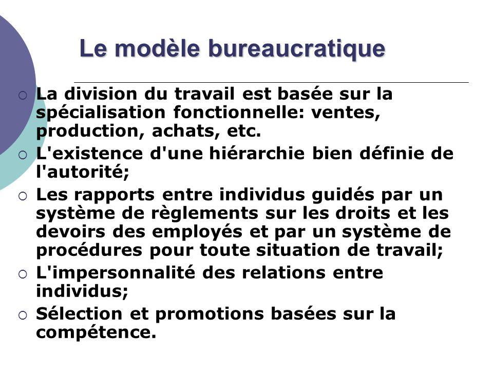 Le modèle bureaucratique