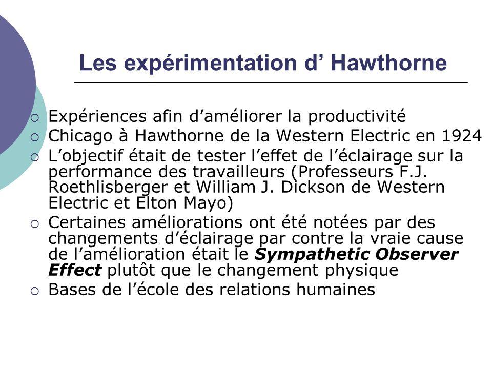 Les expérimentation d' Hawthorne