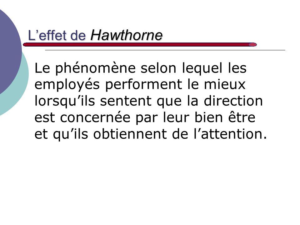 L'effet de Hawthorne