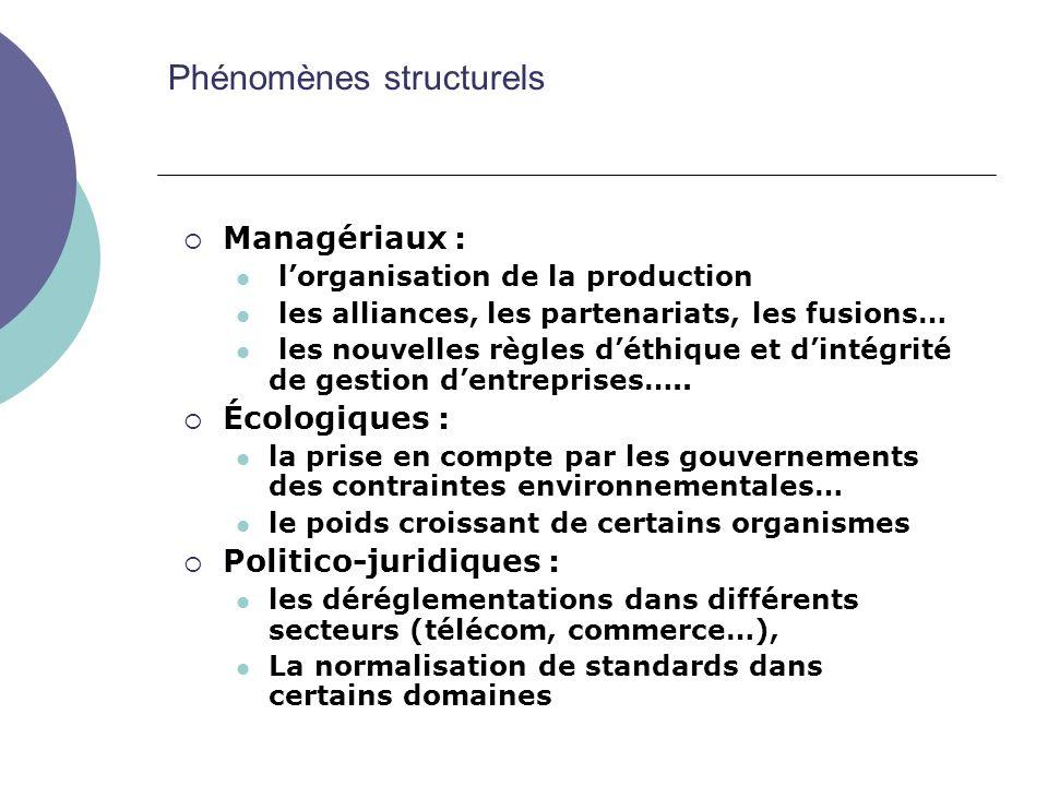 Phénomènes structurels