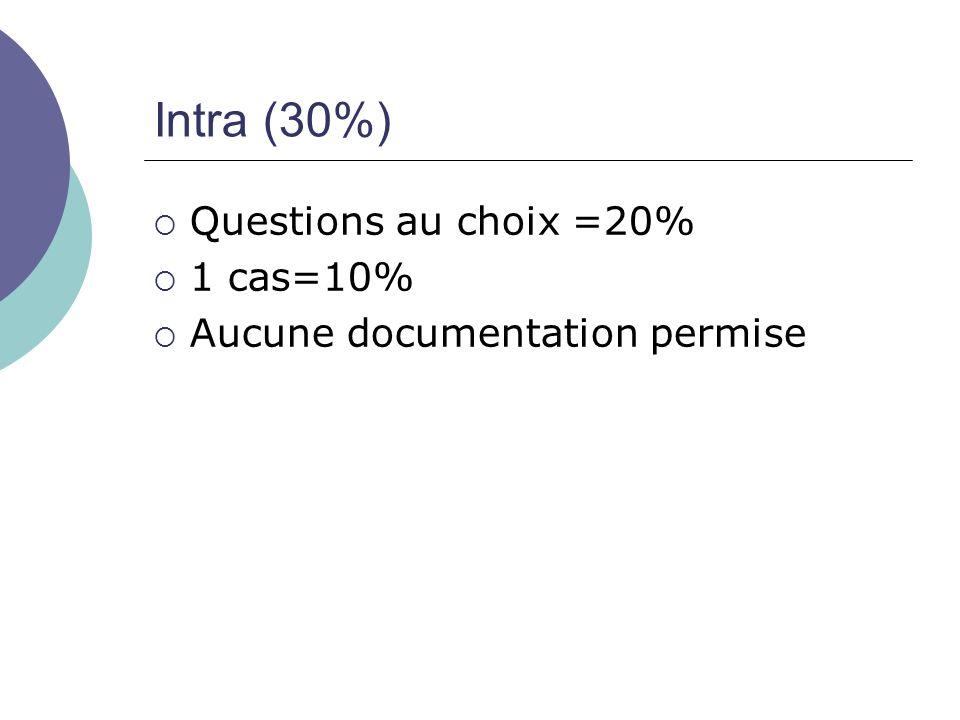 Intra (30%) Questions au choix =20% 1 cas=10%