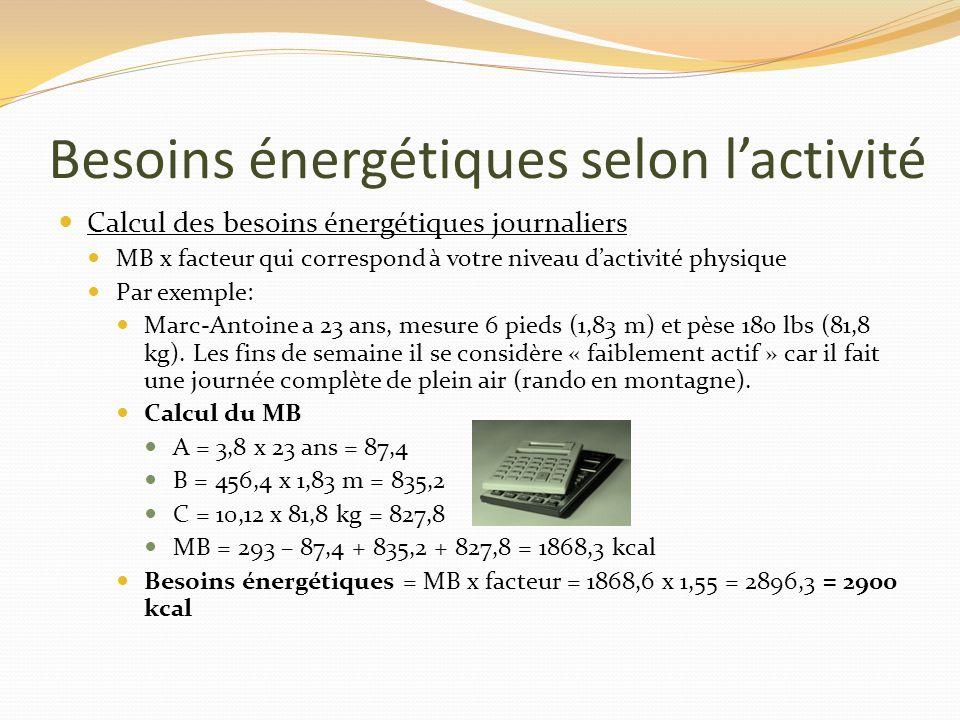 Besoins énergétiques selon l'activité