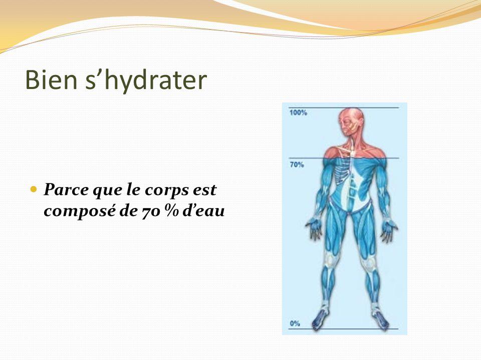 Bien s'hydrater Parce que le corps est composé de 70 % d'eau