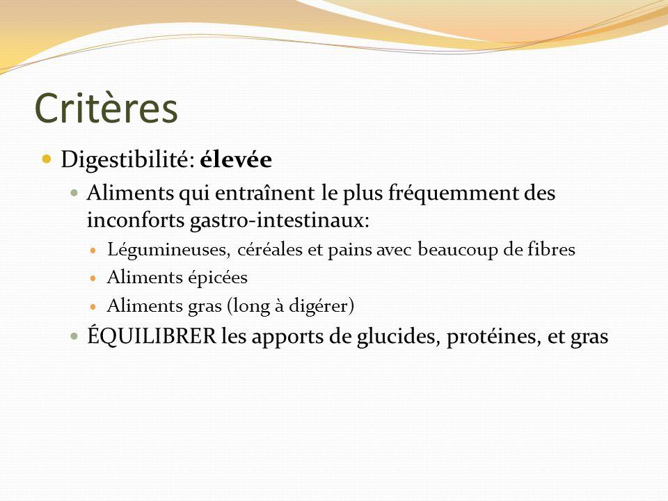 Critères Digestibilité: élevée