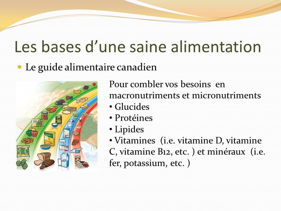 Les bases d'une saine alimentation