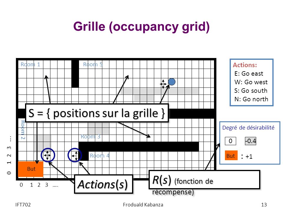 Grille (occupancy grid)