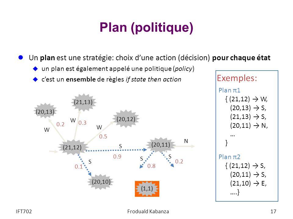 Plan (politique) Exemples: