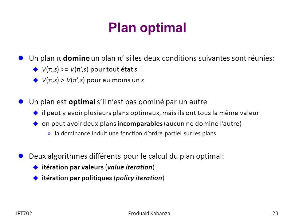 Plan optimal Un plan π domine un plan π' si les deux conditions suivantes sont réunies: V(π,s) >= V(π',s) pour tout état s.