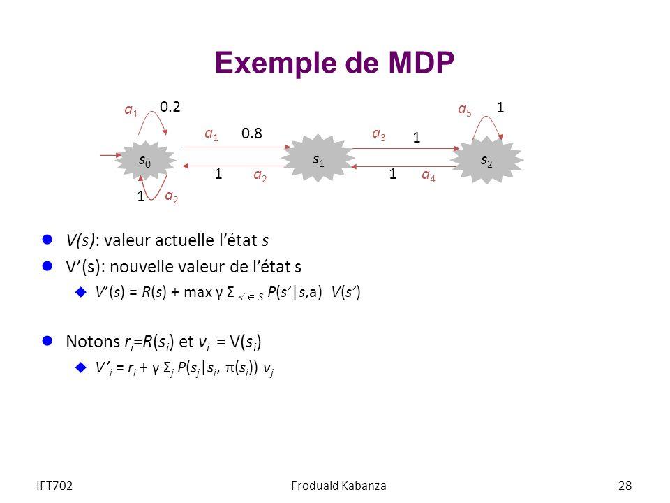 Exemple de MDP V(s): valeur actuelle l'état s