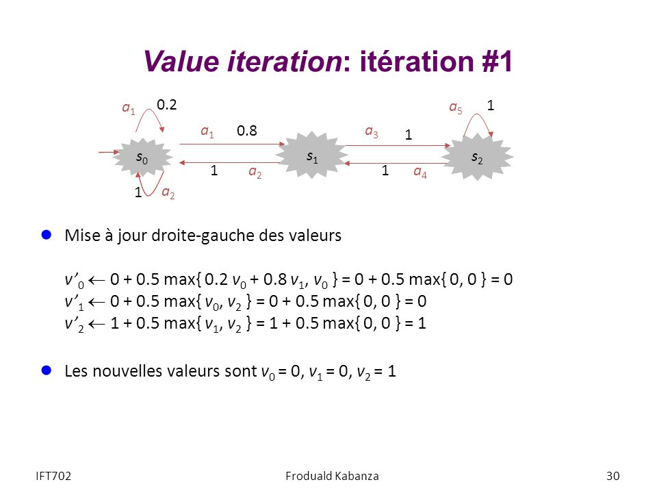 Value iteration: itération #1