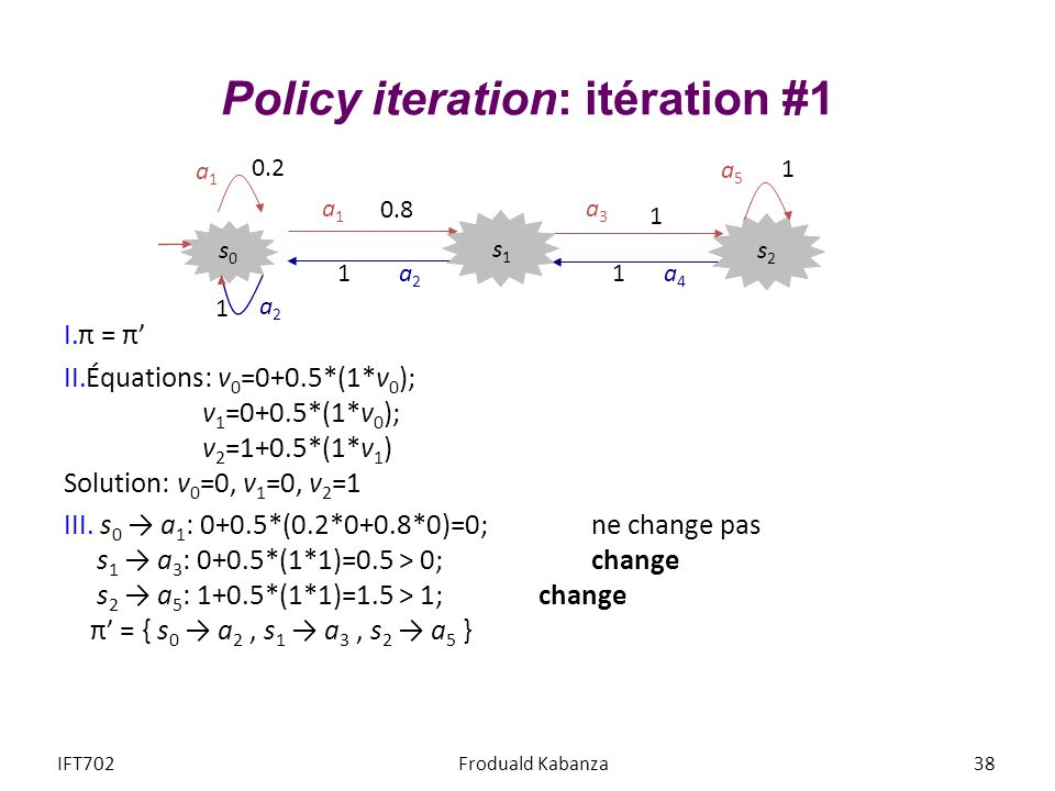 Policy iteration: itération #1