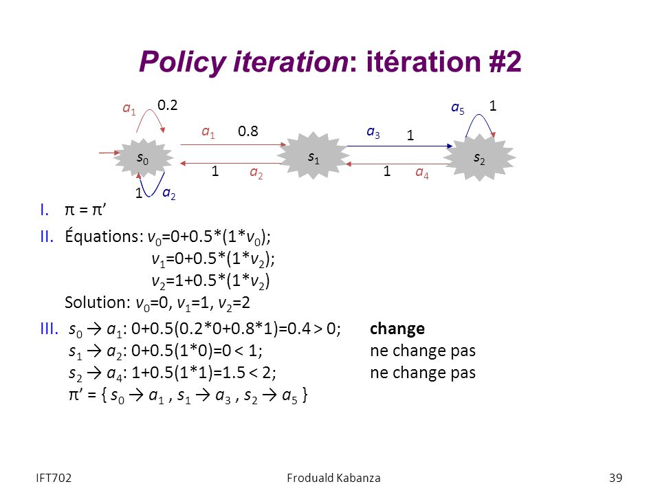 Policy iteration: itération #2