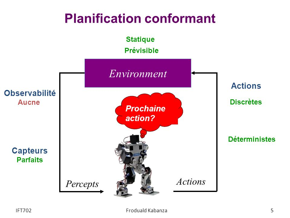Planification conformant