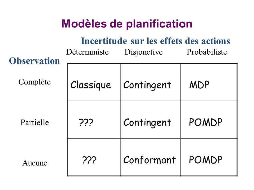 Modèles de planification
