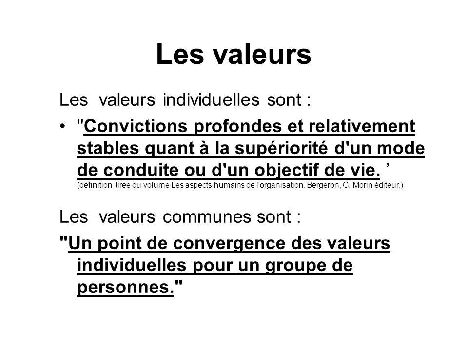 Les valeurs Les valeurs individuelles sont :