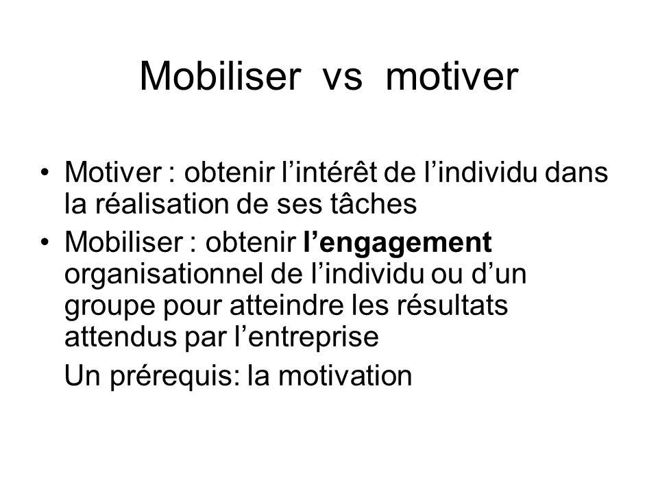 Mobiliser vs motiver Motiver : obtenir l'intérêt de l'individu dans la réalisation de ses tâches.