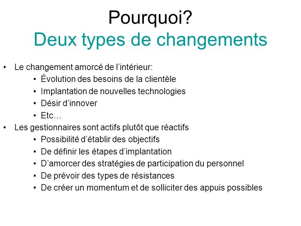 Pourquoi Deux types de changements