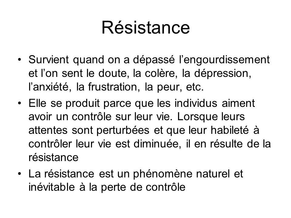 Résistance Survient quand on a dépassé l'engourdissement et l'on sent le doute, la colère, la dépression, l'anxiété, la frustration, la peur, etc.