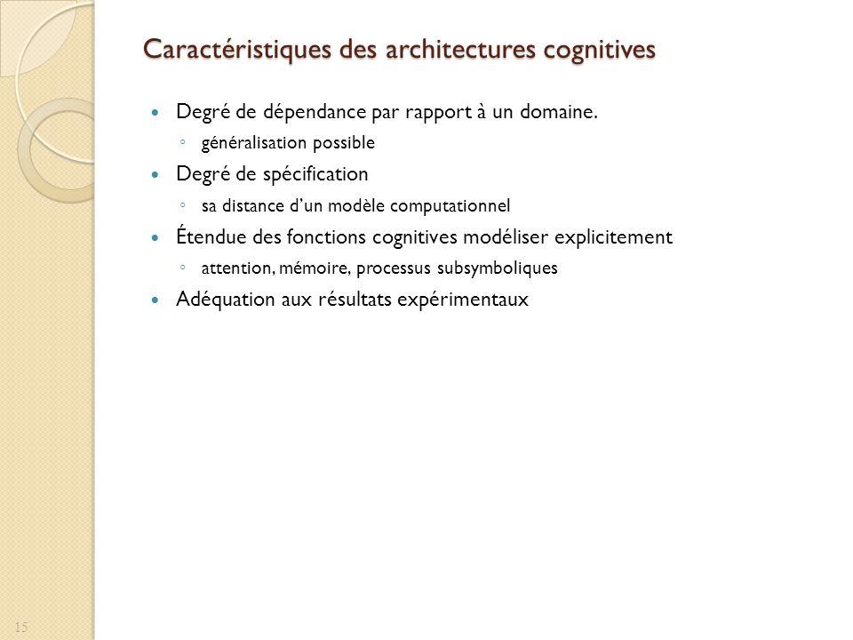 Caractéristiques des architectures cognitives