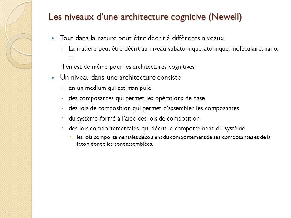 Les niveaux d'une architecture cognitive (Newell)