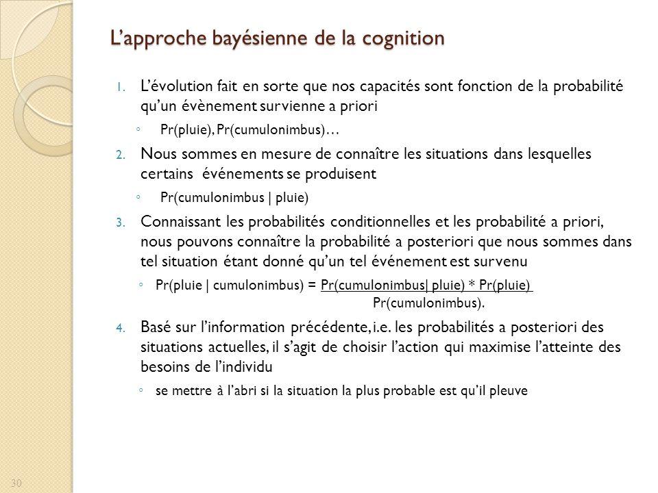 L'approche bayésienne de la cognition