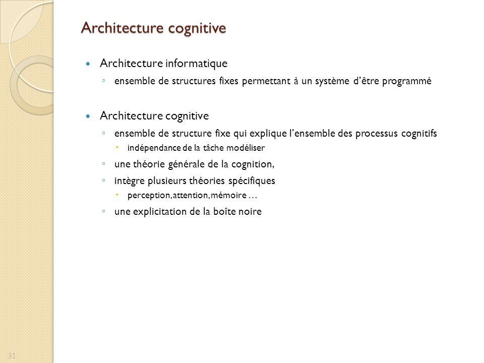 Architecture cognitive