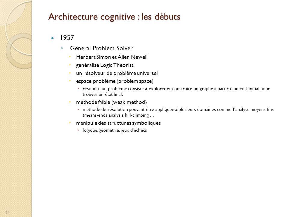 Architecture cognitive : les débuts