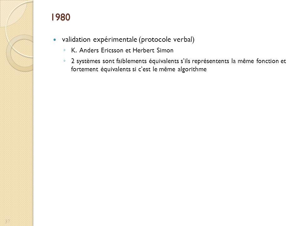 1980 validation expérimentale (protocole verbal)