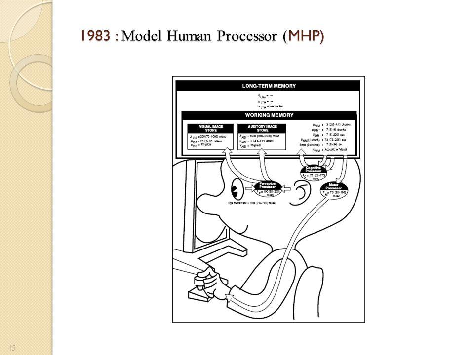 1983 : Model Human Processor (MHP)