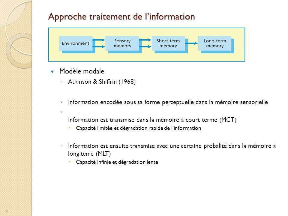 Approche traitement de l'information