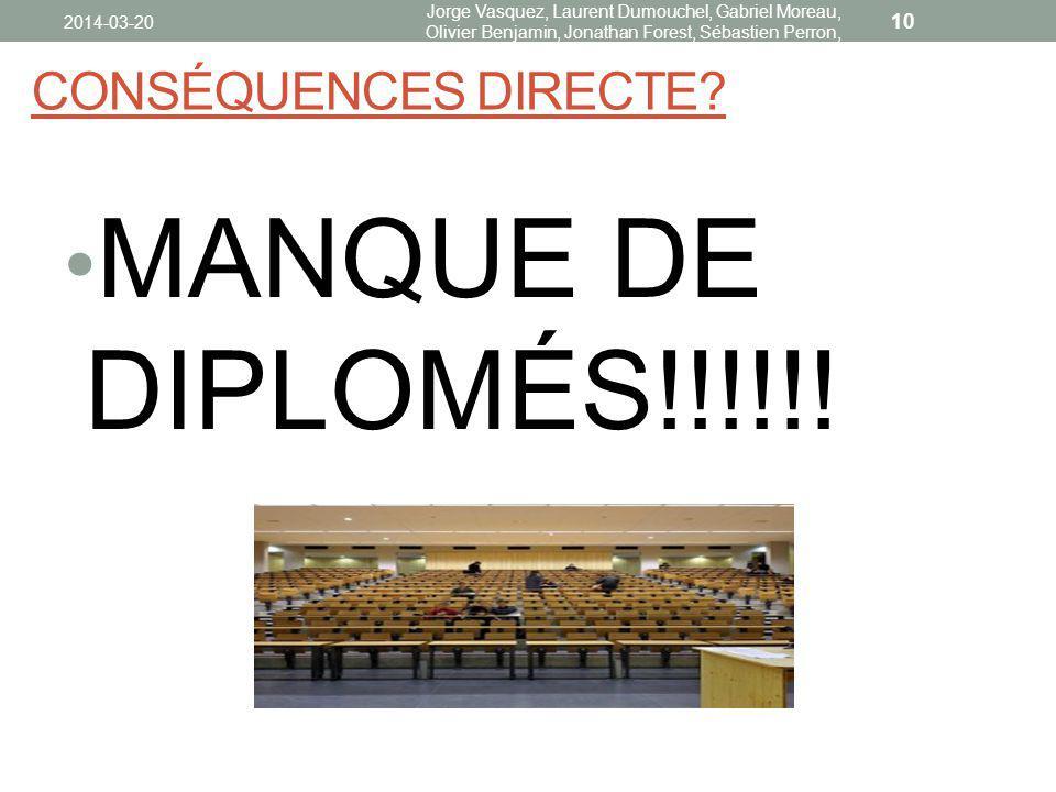 MANQUE DE DIPLOMÉS!!!!!! CONSÉQUENCES DIRECTE