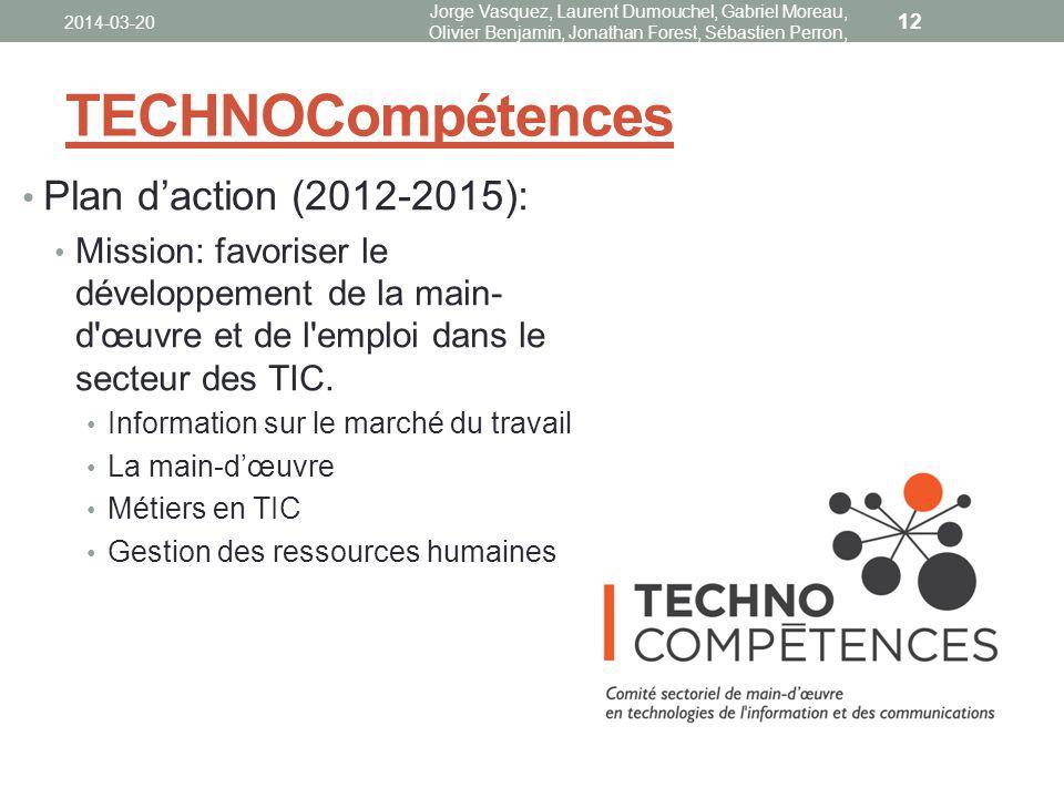 TECHNOCompétences Plan d'action (2012-2015):