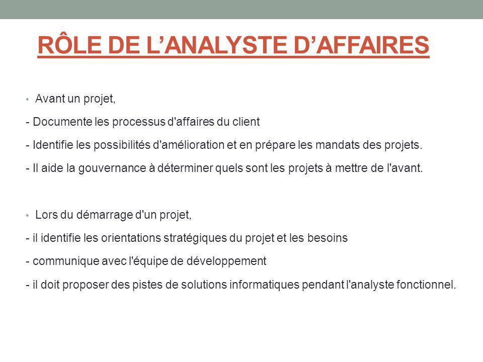 RÔLE DE L'ANALYSTE D'AFFAIRES