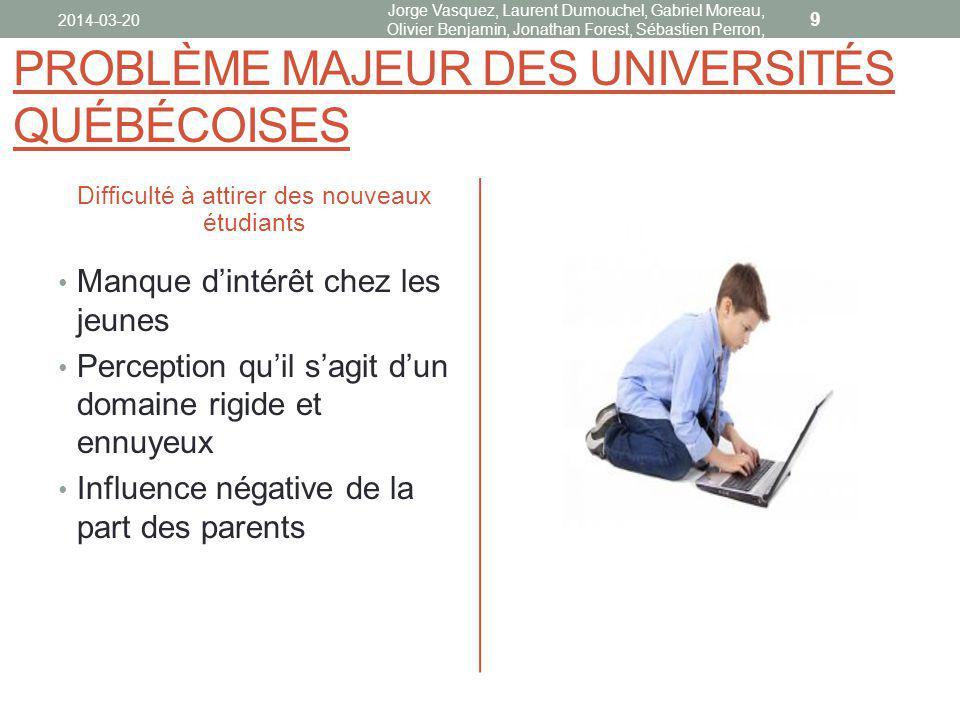 PROBLÈME MAJEUR DES UNIVERSITÉS QUÉBÉCOISES